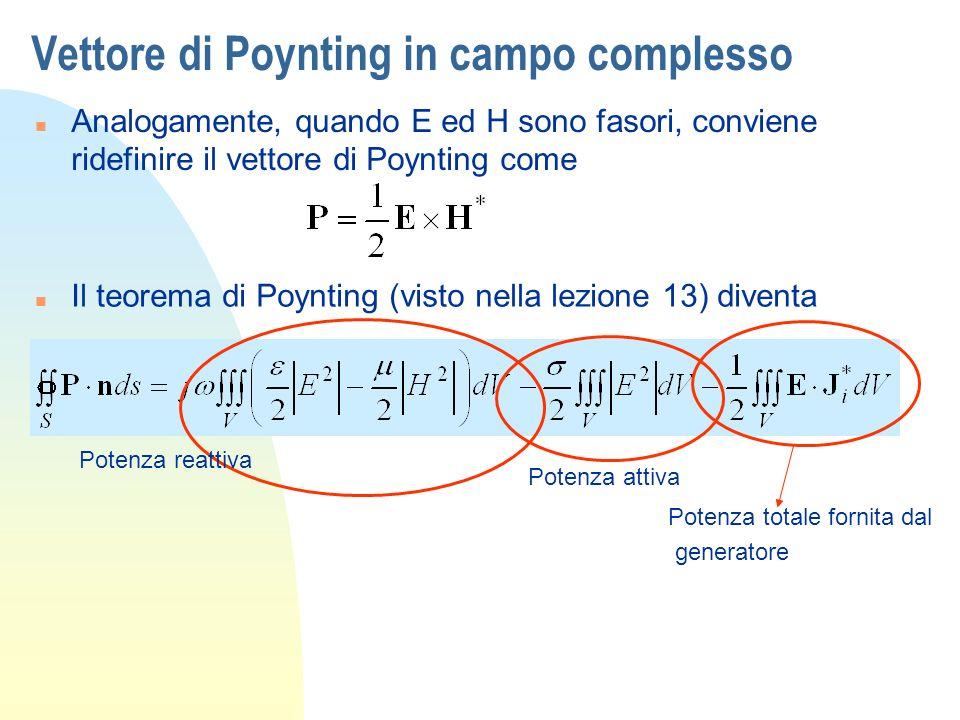 Vettore di Poynting in campo complesso n Analogamente, quando E ed H sono fasori, conviene ridefinire il vettore di Poynting come n Il teorema di Poynting (visto nella lezione 13) diventa Potenza reattivaPotenza attiva Potenza totale fornita dal generatore