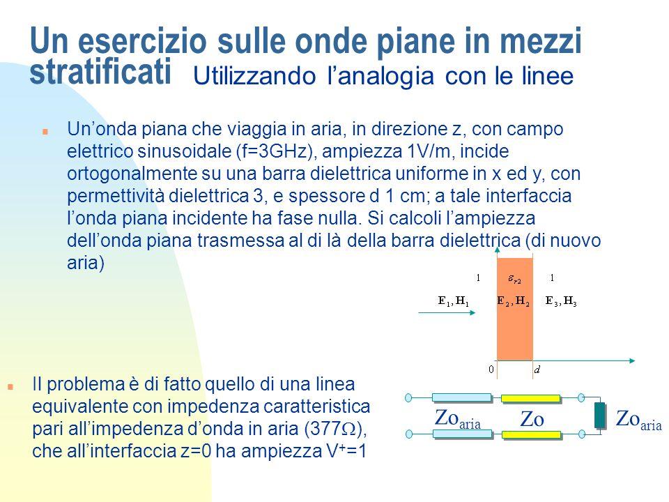 Un esercizio sulle onde piane in mezzi stratificati Utilizzando lanalogia con le linee n Unonda piana che viaggia in aria, in direzione z, con campo e