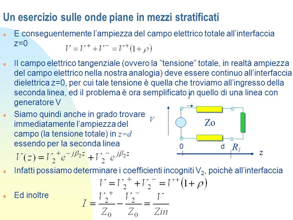Un esercizio sulle onde piane in mezzi stratificati n E conseguentemente lampiezza del campo elettrico totale allinterfaccia z=0 n Il campo elettrico