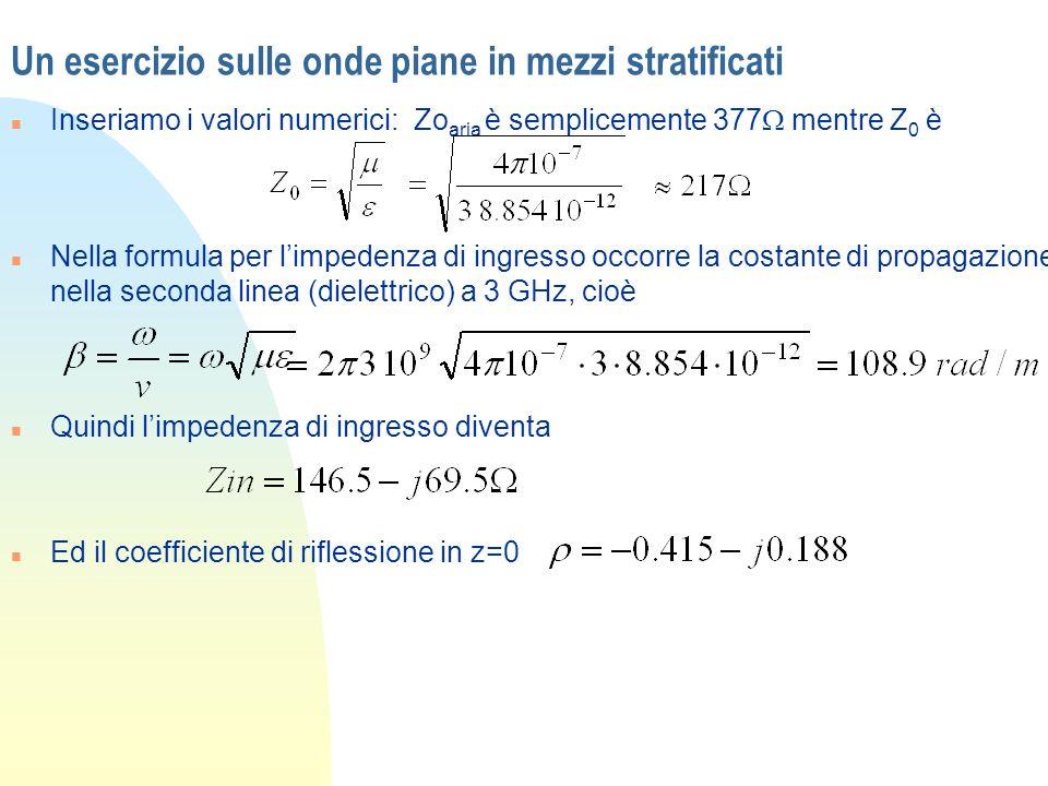 Un esercizio sulle onde piane in mezzi stratificati Inseriamo i valori numerici: Zo aria è semplicemente 377 mentre Z 0 è n Nella formula per limpeden