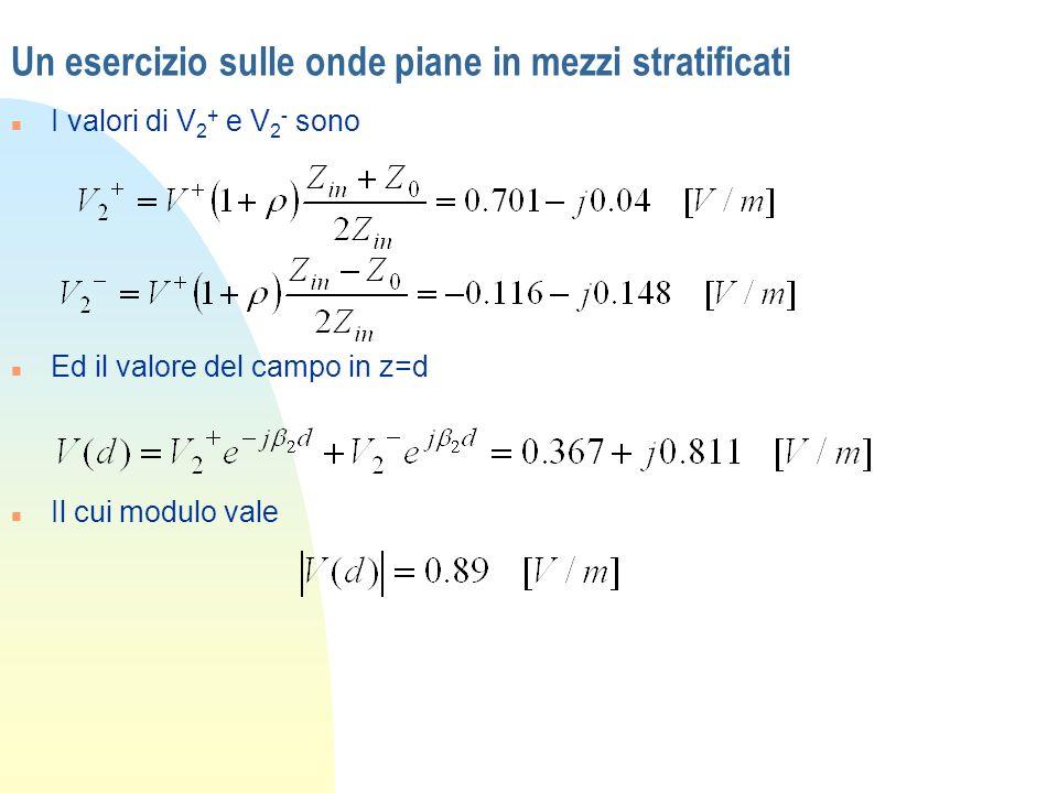 Un esercizio sulle onde piane in mezzi stratificati n I valori di V 2 + e V 2 - sono n Ed il valore del campo in z=d n Il cui modulo vale