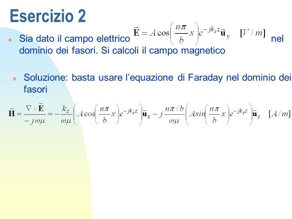 Esercizio 2 n Sia dato il campo elettrico nel dominio dei fasori. Si calcoli il campo magnetico n Soluzione: basta usare lequazione di Faraday nel dom