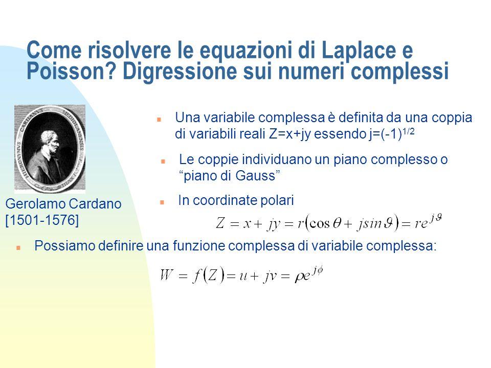 Come risolvere le equazioni di Laplace e Poisson? Digressione sui numeri complessi n Una variabile complessa è definita da una coppia di variabili rea