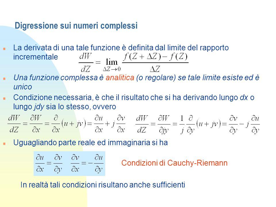 Digressione sui numeri complessi n La derivata di una tale funzione è definita dal limite del rapporto incrementale n Una funzione complessa è analiti