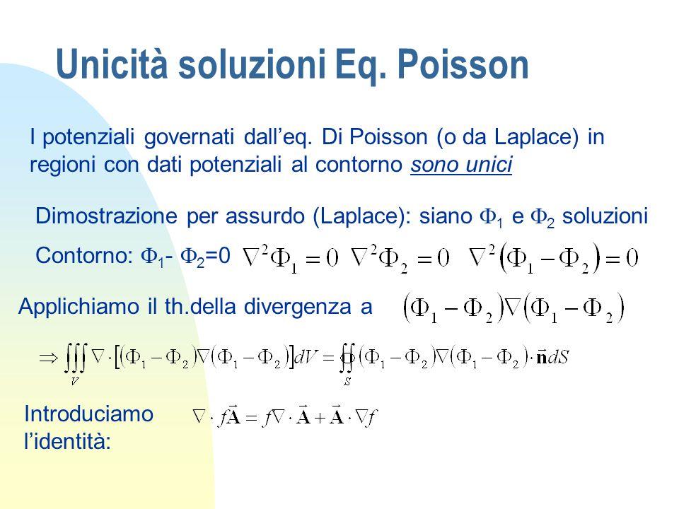 I potenziali governati dalleq. Di Poisson (o da Laplace) in regioni con dati potenziali al contorno sono unici Dimostrazione per assurdo (Laplace): si