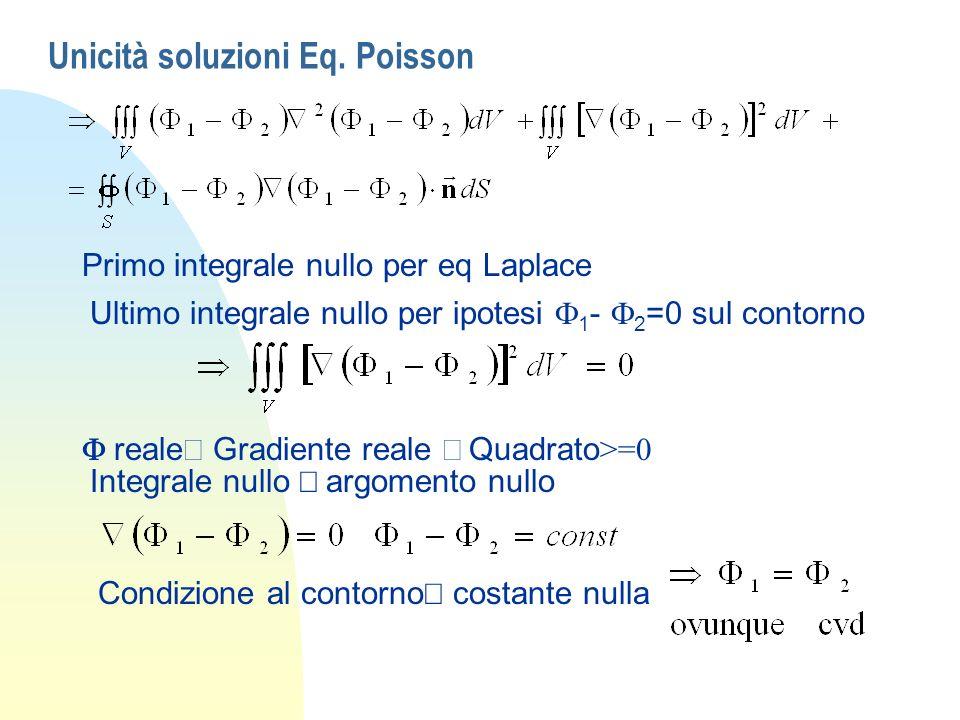 Primo integrale nullo per eq Laplace Ultimo integrale nullo per ipotesi 1 - 2 =0 sul contorno reale Gradiente reale Quadrato >=0 Integrale nullo argom
