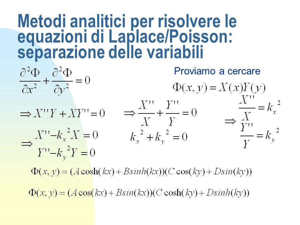 Metodi analitici per risolvere le equazioni di Laplace/Poisson: separazione delle variabili Proviamo a cercare