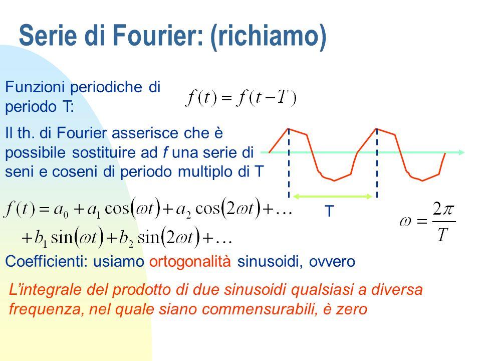 Serie di Fourier: (richiamo) Funzioni periodiche di periodo T: T Il th. di Fourier asserisce che è possibile sostituire ad f una serie di seni e cosen