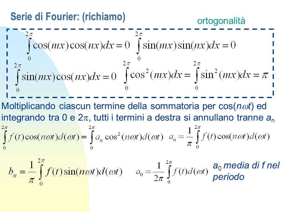 Moltiplicando ciascun termine della sommatoria per cos(n t) ed integrando tra 0 e 2, tutti i termini a destra si annullano tranne a n a 0 media di f n