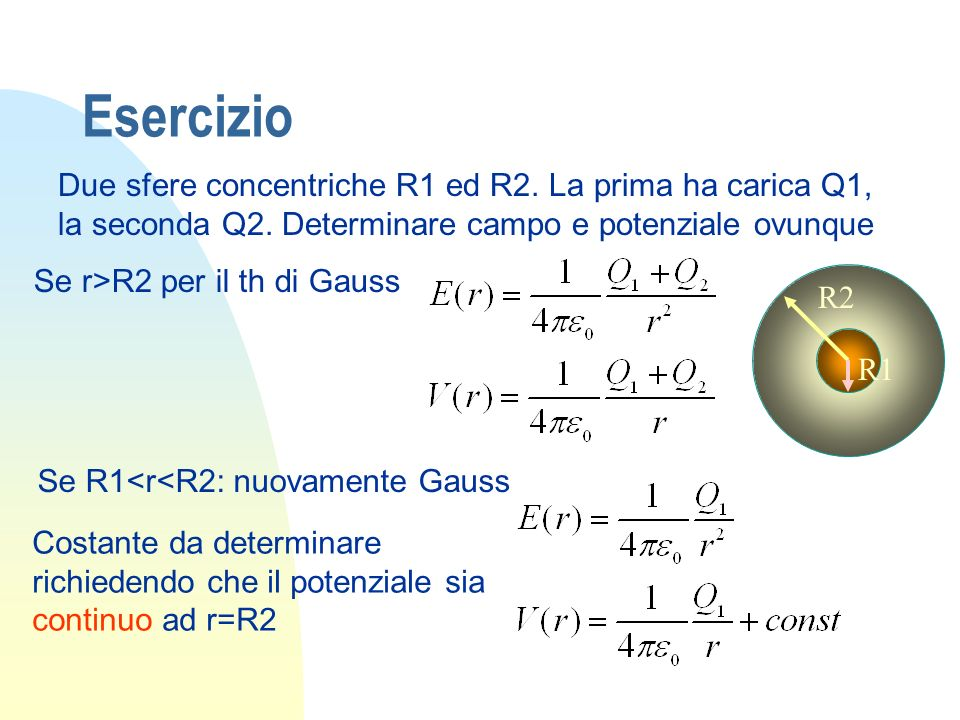 Esercizio Due sfere concentriche R1 ed R2. La prima ha carica Q1, la seconda Q2. Determinare campo e potenziale ovunque R2 R1 Se r>R2 per il th di Gau