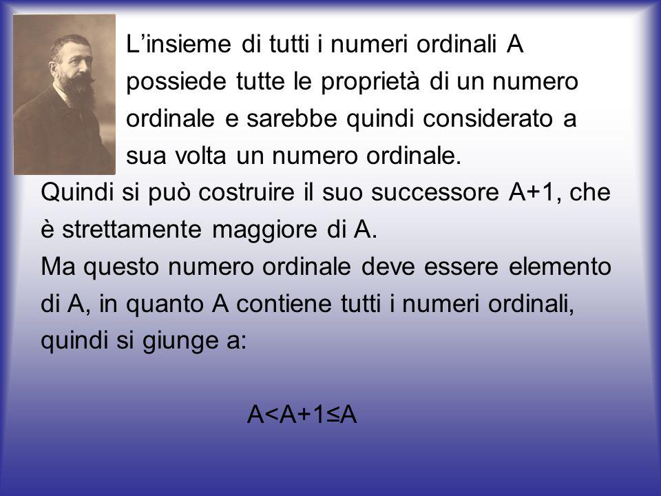 Linsieme di tutti i numeri ordinali A possiede tutte le proprietà di un numero ordinale e sarebbe quindi considerato a sua volta un numero ordinale. Q