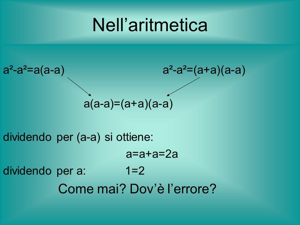 Nellaritmetica a²-a²=a(a-a) a²-a²=(a+a)(a-a) a(a-a)=(a+a)(a-a) dividendo per (a-a) si ottiene: a=a+a=2a dividendo per a: 1=2 Come mai? Dovè lerrore?
