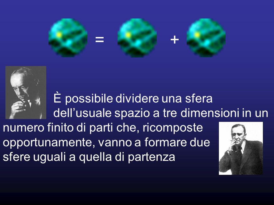 = + È possibile dividere una sfera dellusuale spazio a tre dimensioni in un numero finito di parti che, ricomposte opportunamente, vanno a formare due