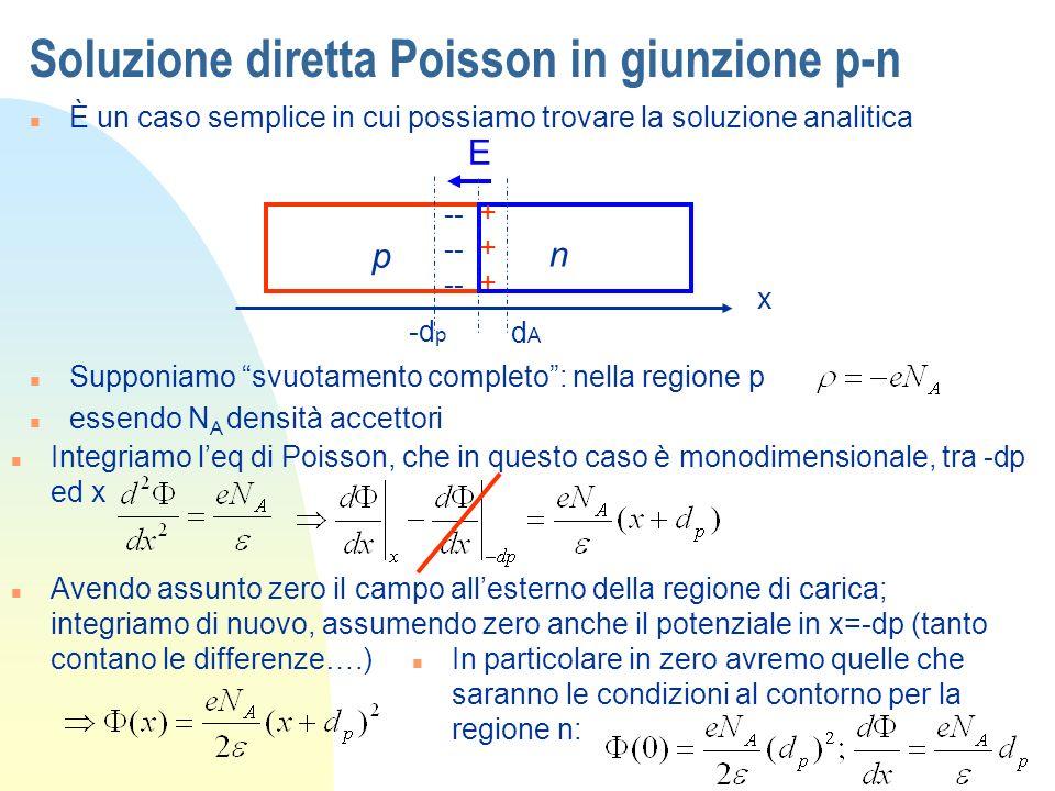 Soluzione diretta Poisson in giunzione p-n n È un caso semplice in cui possiamo trovare la soluzione analitica p n n Supponiamo svuotamento completo: