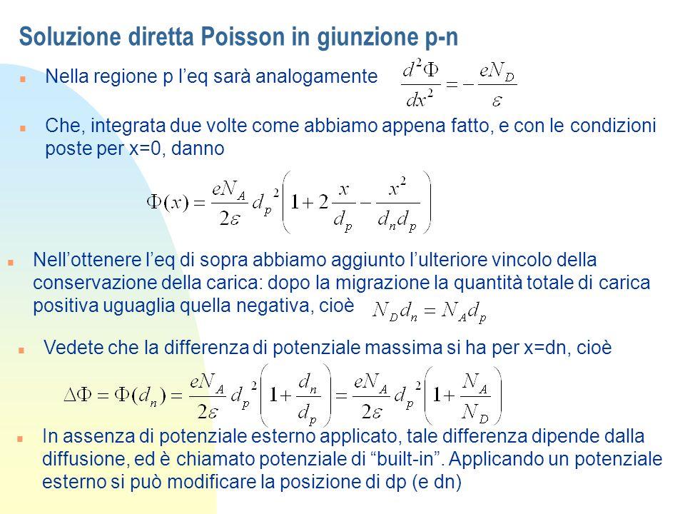 Soluzione diretta Poisson in giunzione p-n n Nella regione p leq sarà analogamente n Che, integrata due volte come abbiamo appena fatto, e con le cond