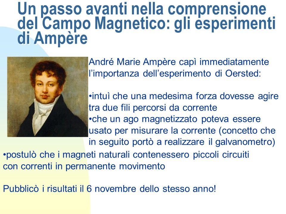 Un passo avanti nella comprensione del Campo Magnetico: gli esperimenti di Ampère André Marie Ampère capì immediatamente limportanza dellesperimento d