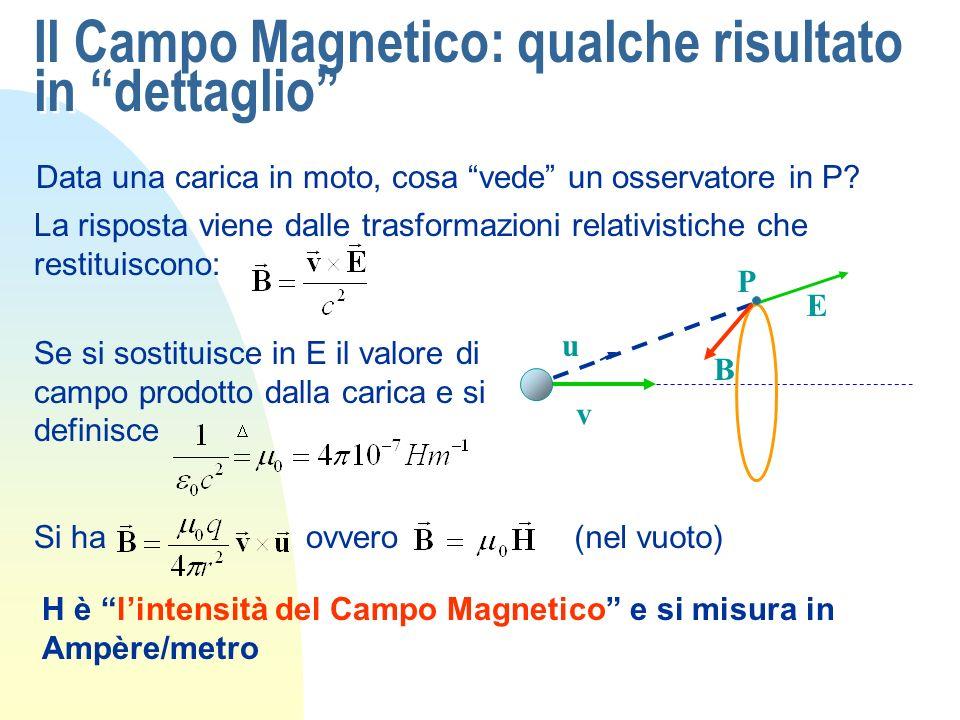 Il Campo Magnetico: qualche risultato in dettaglio v u E B P Data una carica in moto, cosa vede un osservatore in P? La risposta viene dalle trasforma