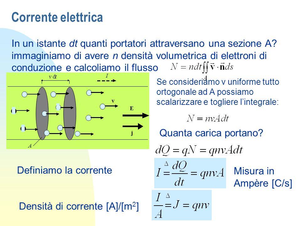 E I + + + + + + + + + + + + j v dt A v In un istante dt quanti portatori attraversano una sezione A? immaginiamo di avere n densità volumetrica di ele