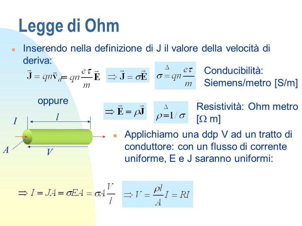 Legge di Ohm n Inserendo nella definizione di J il valore della velocità di deriva: Conducibilità: Siemens/metro [S/m] oppure Resistività: Ohm metro [