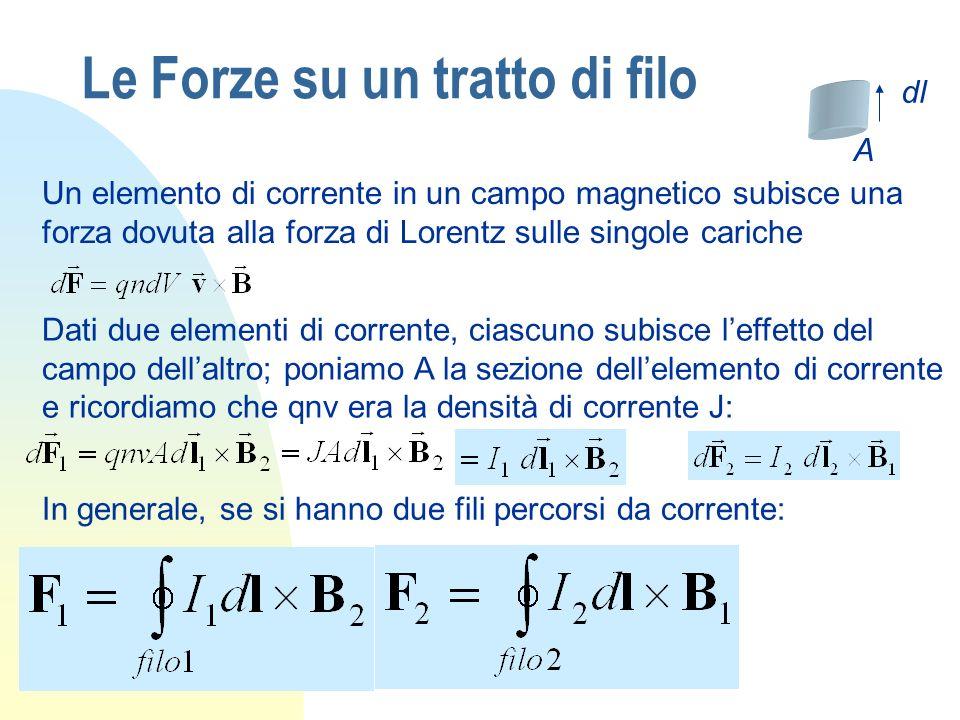 Le Forze su un tratto di filo Un elemento di corrente in un campo magnetico subisce una forza dovuta alla forza di Lorentz sulle singole cariche Dati