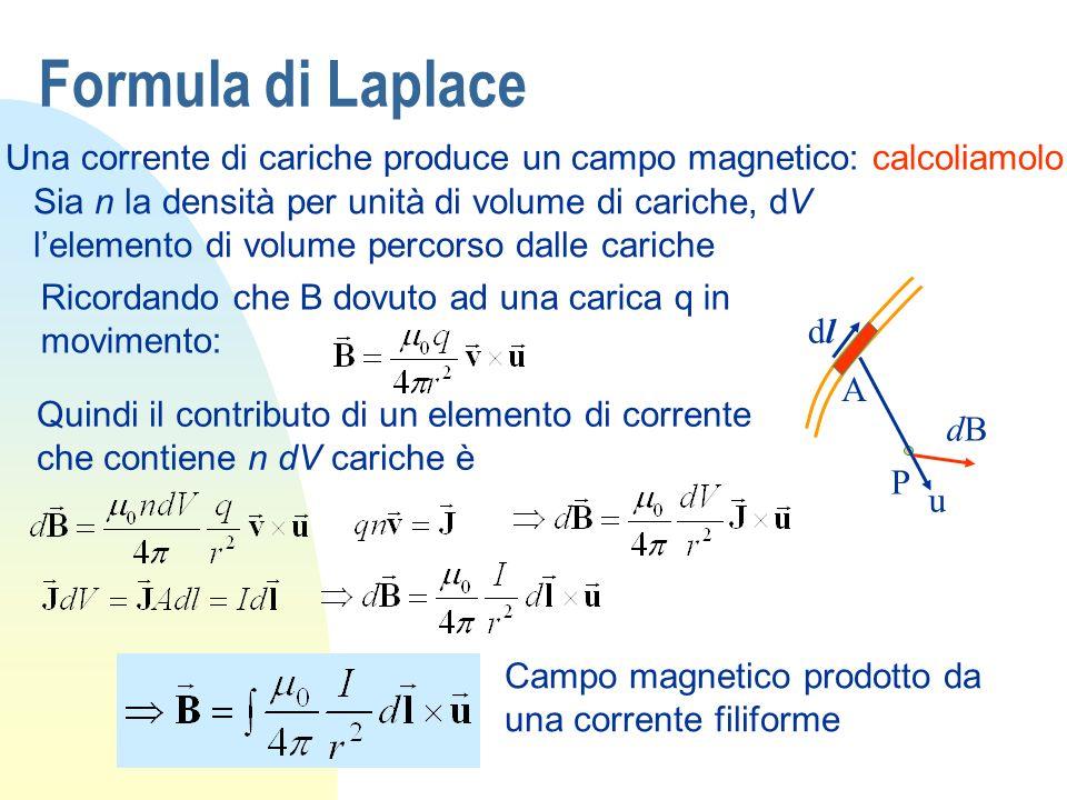 Formula di Laplace A dldl u P dBdB Una corrente di cariche produce un campo magnetico: calcoliamolo Sia n la densità per unità di volume di cariche, d