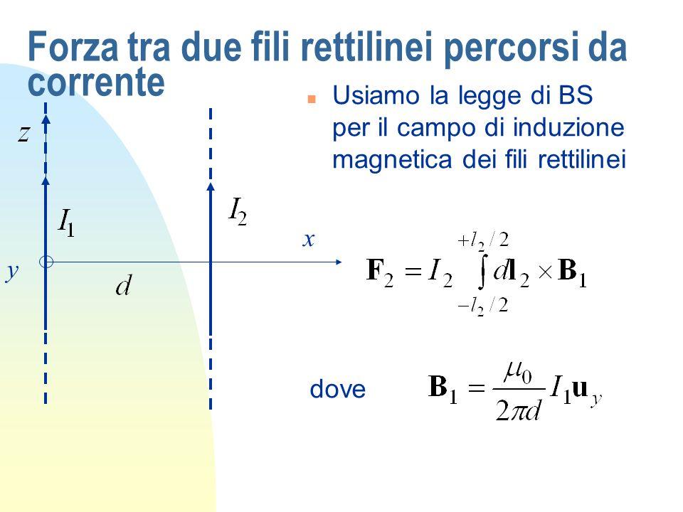 Forza tra due fili rettilinei percorsi da corrente n Usiamo la legge di BS per il campo di induzione magnetica dei fili rettilinei dove x y