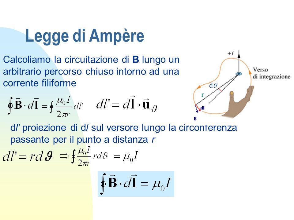 Legge di Ampère Calcoliamo la circuitazione di B lungo un arbitrario percorso chiuso intorno ad una corrente filiforme dl proiezione di dl sul versore