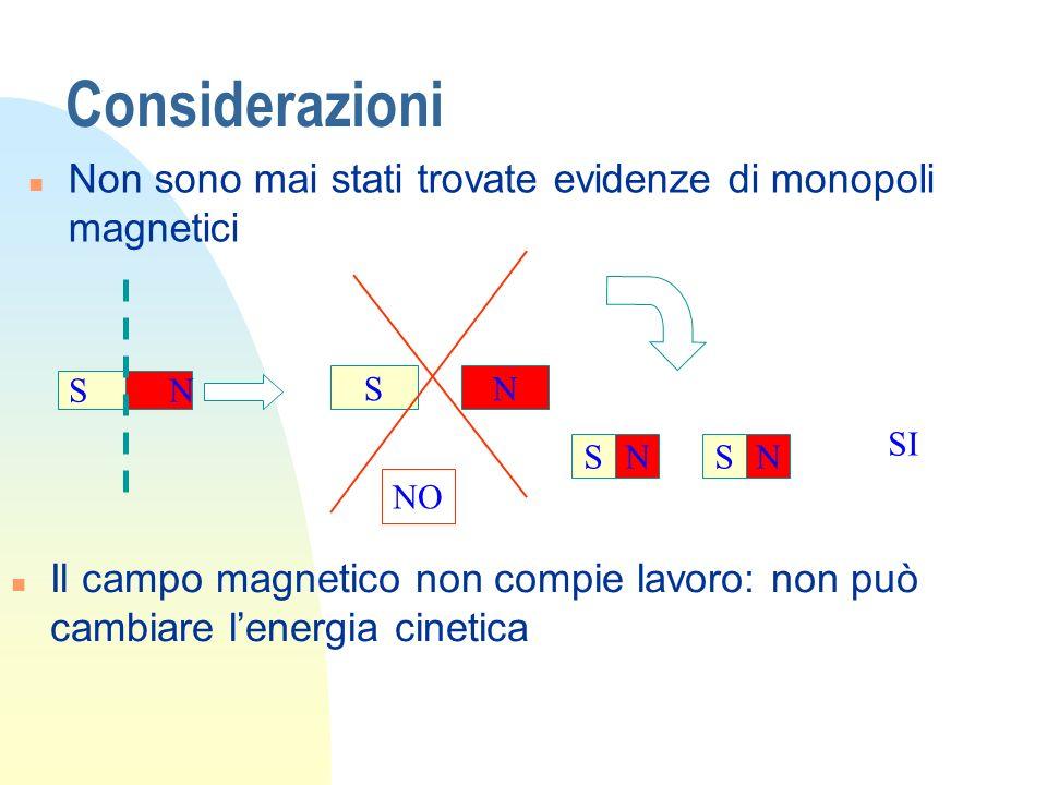 Considerazioni n Non sono mai stati trovate evidenze di monopoli magnetici SN NS NO SNSN SI n Il campo magnetico non compie lavoro: non può cambiare l