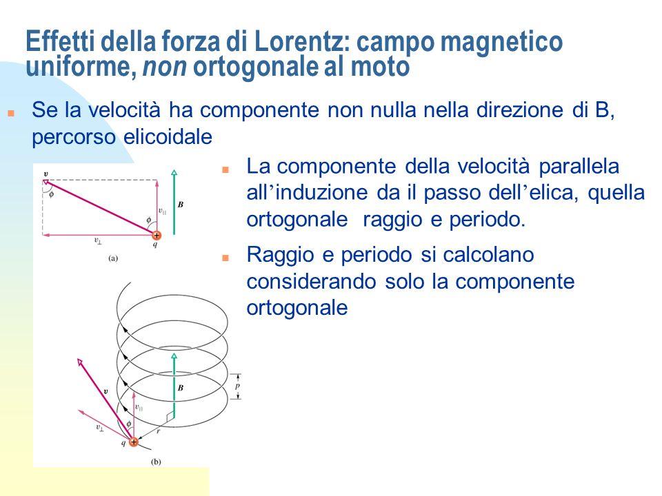 Effetti della forza di Lorentz: campo magnetico uniforme, non ortogonale al moto n Se la velocità ha componente non nulla nella direzione di B, percor