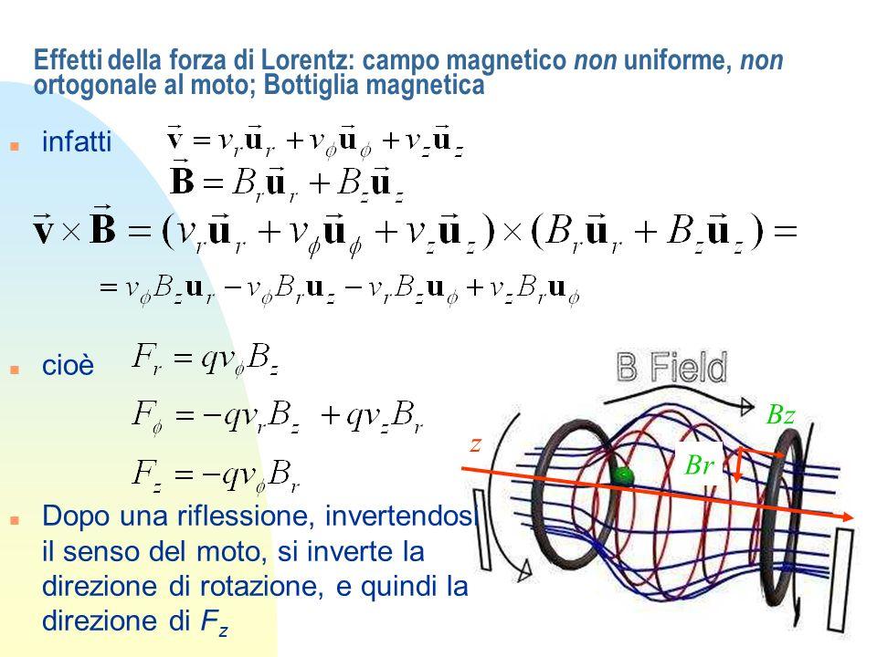 Effetti della forza di Lorentz: campo magnetico non uniforme, non ortogonale al moto; Bottiglia magnetica n infatti n cioè n Dopo una riflessione, inv