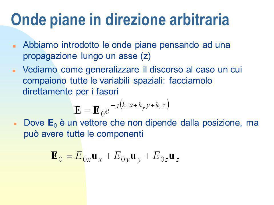 Onde piane in direzione arbitraria n Abbiamo introdotto le onde piane pensando ad una propagazione lungo un asse (z) n Vediamo come generalizzare il d