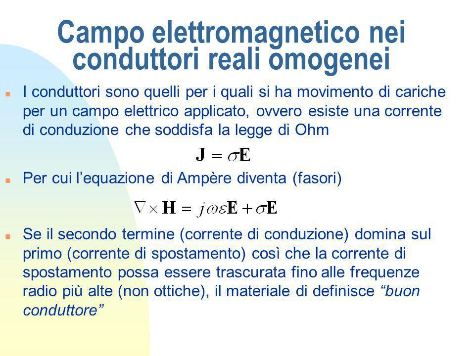 Campo elettromagnetico nei conduttori reali omogenei n I conduttori sono quelli per i quali si ha movimento di cariche per un campo elettrico applicat
