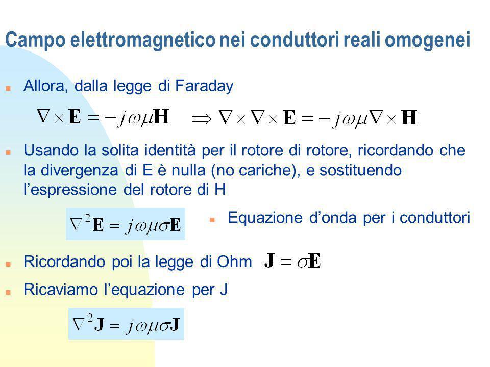 Campo elettromagnetico nei conduttori reali omogenei n Allora, dalla legge di Faraday n Usando la solita identità per il rotore di rotore, ricordando