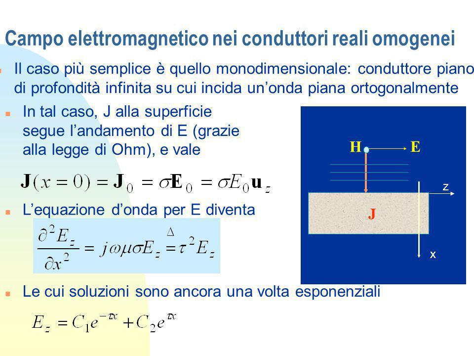 Campo elettromagnetico nei conduttori reali omogenei n Il caso più semplice è quello monodimensionale: conduttore piano di profondità infinita su cui