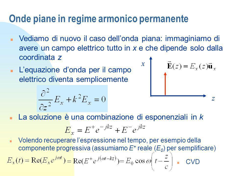 Polarizzazione onde piane n Fin qui abbiamo visto onde piane con una sola componente di campo E, e che quindi oscillano sempre in uno stesso piano: queste si dicono polarizzate linearmente (anche ovviamente se con due componenti di campo E, purché loscillazione avvenga in un piano) n Un insieme di onde piane propagantesi nella stessa direzione, ma con orientazioni e fasi arbitrarie dei campi, generano unonda non polarizzata n Due onde piane, stessa freq, ma diverse ampiezze fasi ed orientazioni (ma con relazioni prefissate) producono un onda polarizzata ellitticamente
