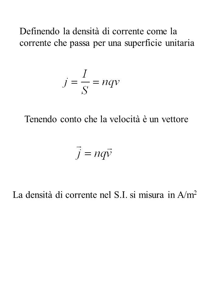 Definendo la densità di corrente come la corrente che passa per una superficie unitaria Tenendo conto che la velocità è un vettore La densità di corre