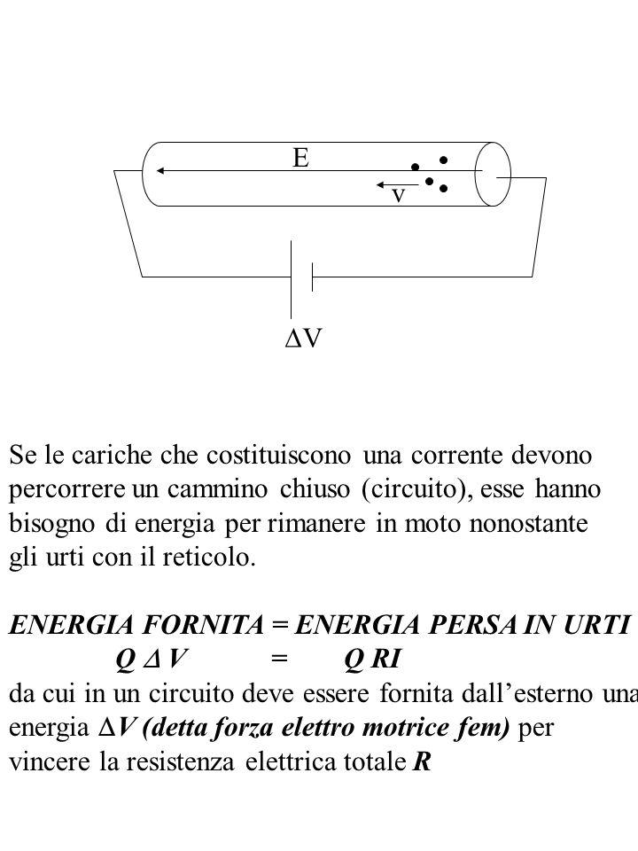 Se le cariche che costituiscono una corrente devono percorrere un cammino chiuso (circuito), esse hanno bisogno di energia per rimanere in moto nonost