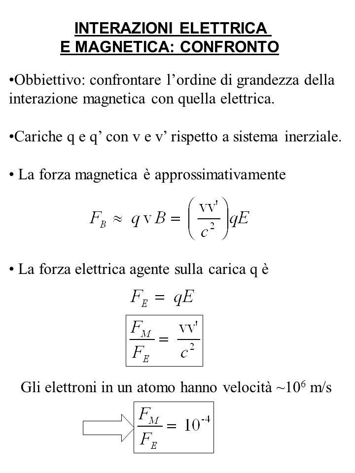 INTERAZIONI ELETTRICA E MAGNETICA: CONFRONTO Obbiettivo: confrontare lordine di grandezza della interazione magnetica con quella elettrica. Cariche q