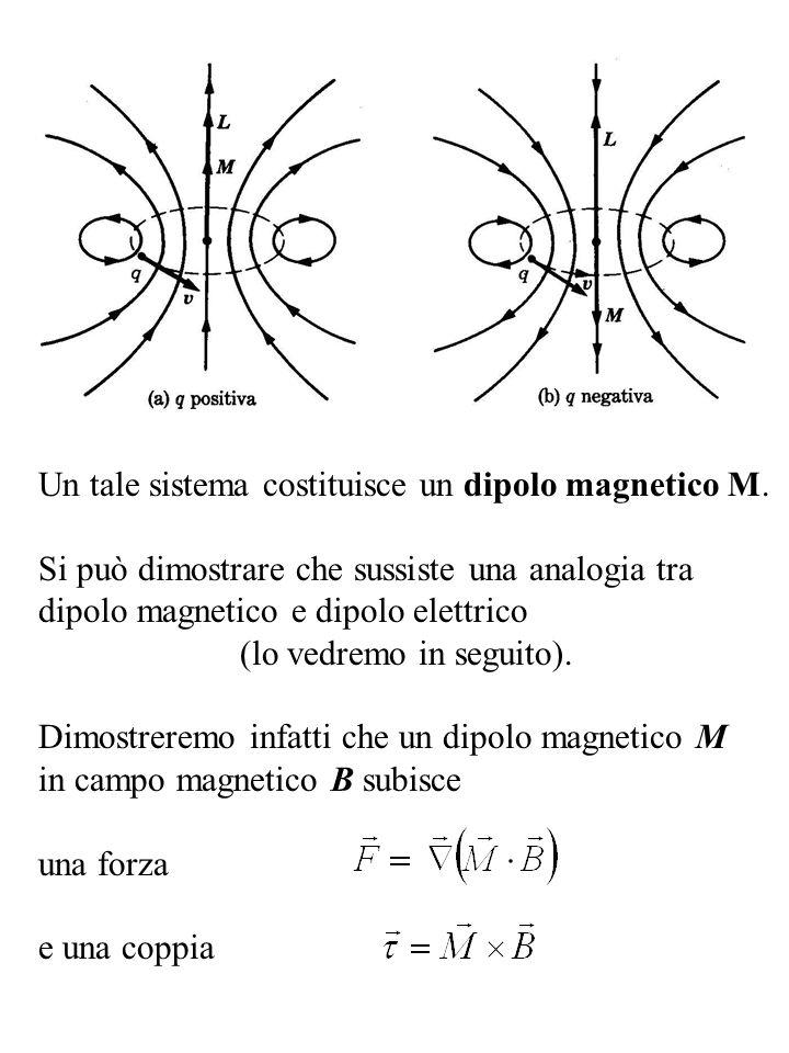 Un tale sistema costituisce un dipolo magnetico M. Si può dimostrare che sussiste una analogia tra dipolo magnetico e dipolo elettrico (lo vedremo in