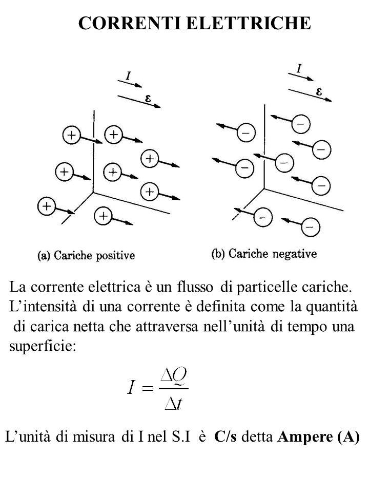 CORRENTI ELETTRICHE La corrente elettrica è un flusso di particelle cariche. Lintensità di una corrente è definita come la quantità di carica netta ch