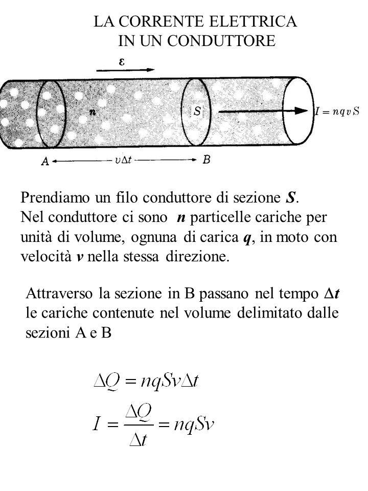 LA CORRENTE ELETTRICA IN UN CONDUTTORE Prendiamo un filo conduttore di sezione S. Nel conduttore ci sono n particelle cariche per unità di volume, ogn