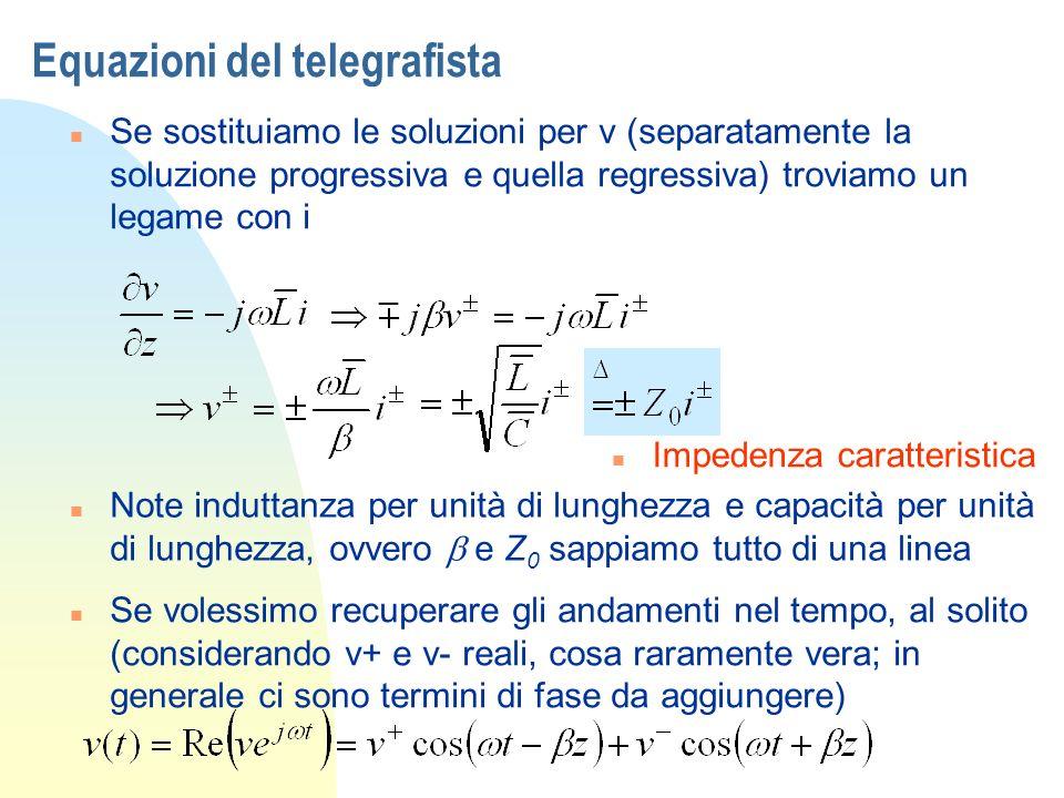 Equazioni del telegrafista n Impedenza caratteristica n Se sostituiamo le soluzioni per v (separatamente la soluzione progressiva e quella regressiva)