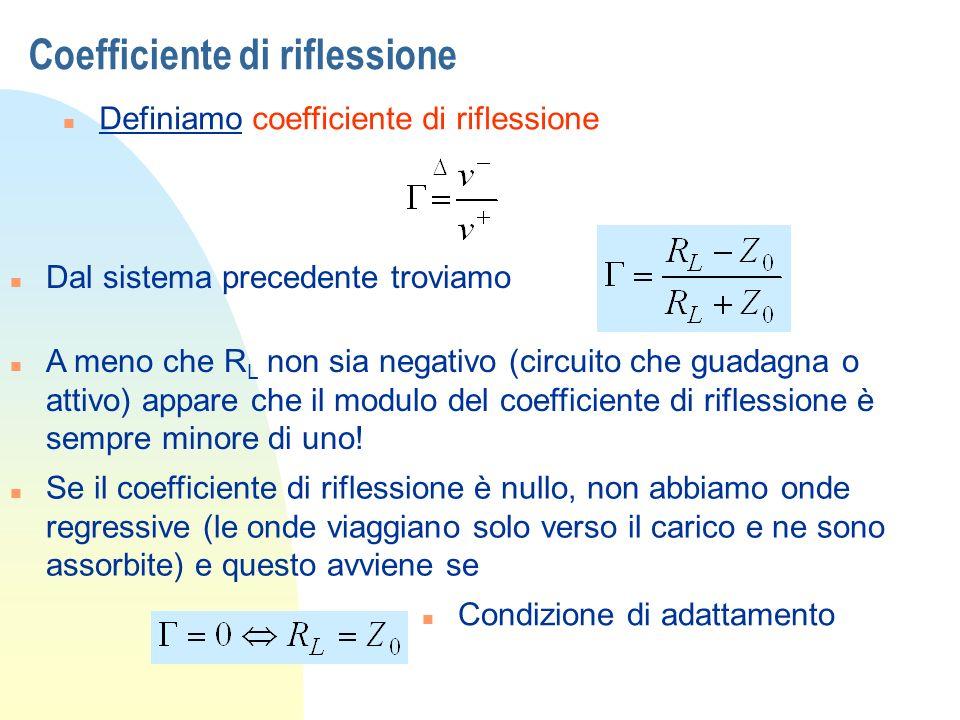 Coefficiente di riflessione n Definiamo coefficiente di riflessione n Dal sistema precedente troviamo n A meno che R L non sia negativo (circuito che