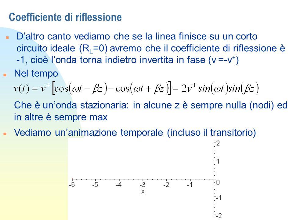 Coefficiente di riflessione n Daltro canto vediamo che se la linea finisce su un corto circuito ideale (R L =0) avremo che il coefficiente di riflessi