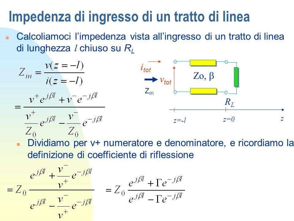 Impedenza di ingresso di un tratto di linea Calcoliamoci limpedenza vista allingresso di un tratto di linea di lunghezza l chiuso su R L RLRL Zo, z=0
