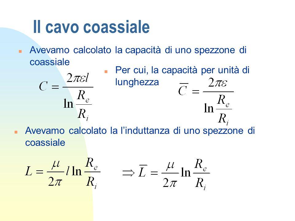 Il cavo coassiale n Avevamo calcolato la capacità di uno spezzone di coassiale n Per cui, la capacità per unità di lunghezza n Avevamo calcolato la li