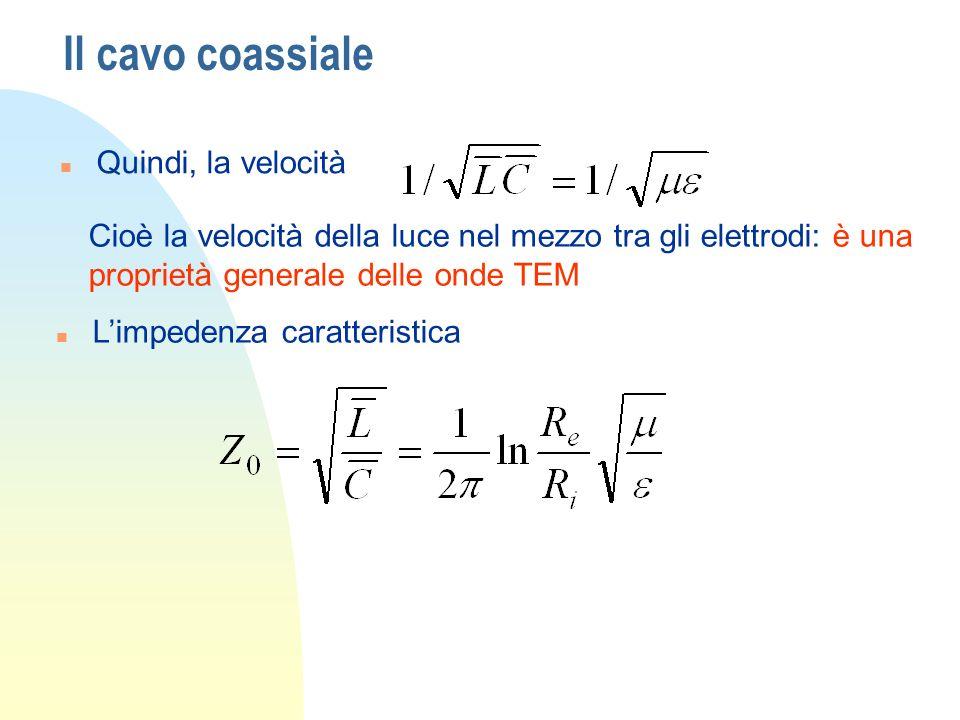 Il cavo coassiale n Quindi, la velocità Cioè la velocità della luce nel mezzo tra gli elettrodi: è una proprietà generale delle onde TEM n Limpedenza