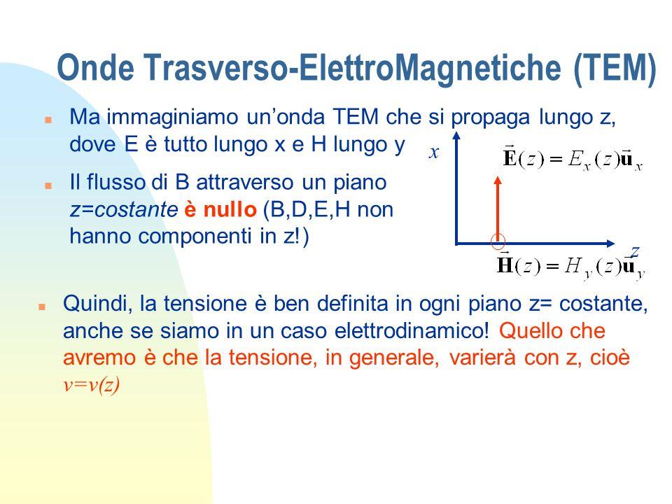 Onde Trasverso-ElettroMagnetiche (TEM) n Ma immaginiamo unonda TEM che si propaga lungo z, dove E è tutto lungo x e H lungo y n Il flusso di B attrave