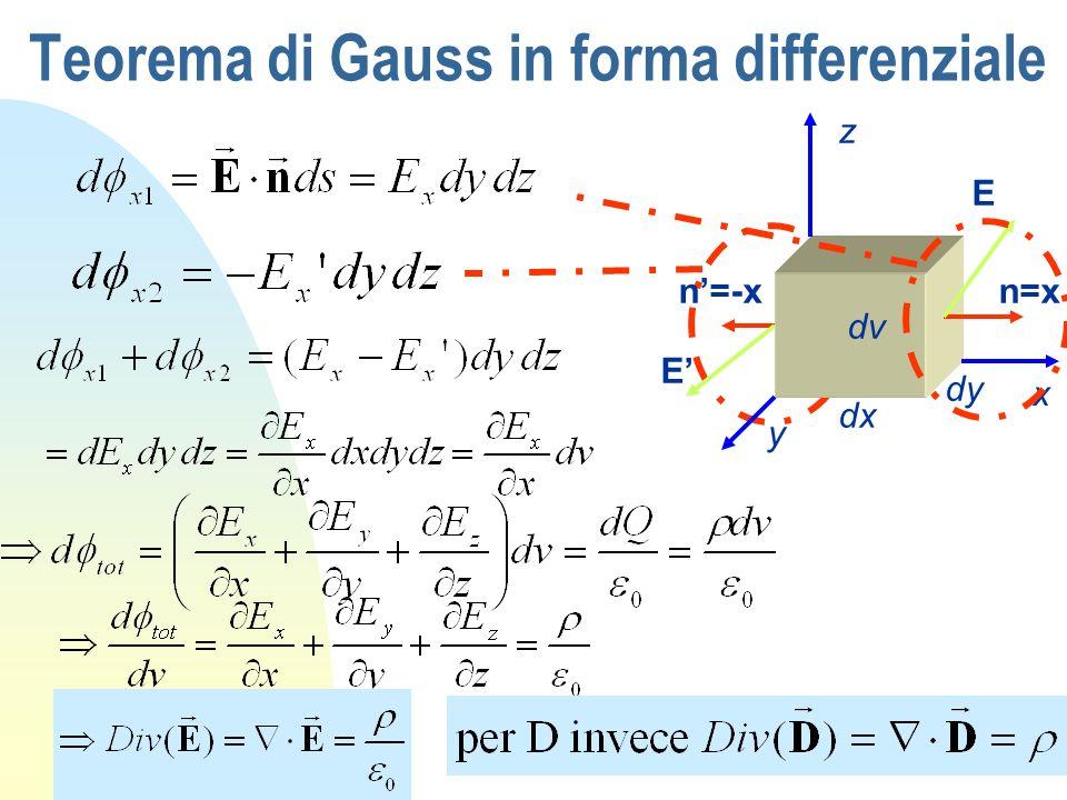 Teorema di Gauss in forma differenziale x y z n=xn=-x E E dx dy dv