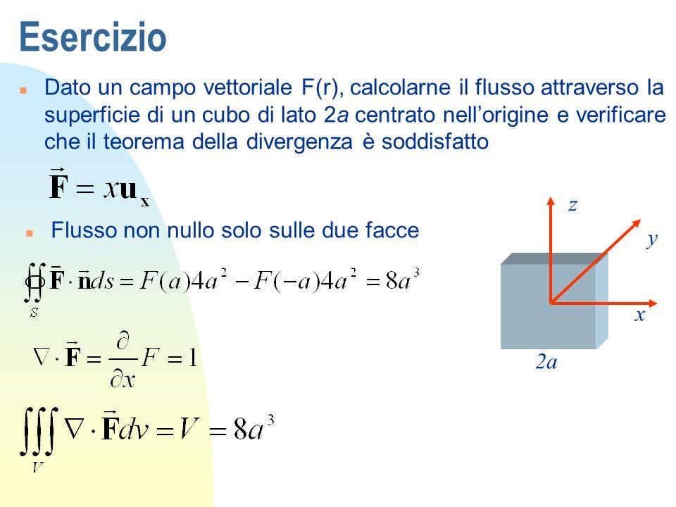 Esercizio n Dato un campo vettoriale F(r), calcolarne il flusso attraverso la superficie di un cubo di lato 2a centrato nellorigine e verificare che i